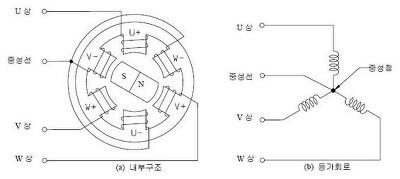 800w Power  lifier Mosfet moreover Wiring Diagram Of Buchholz Relay also Car Power Inverter Installation likewise Brushless Dc Servo Motor besides Dc Motor Internal Wiring Diagram. on wiring diagram ac inverter panasonic