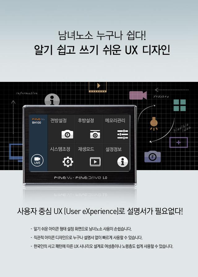 한몸 프로젝트 풀옵션 블랙박스 FineVuㆍFinedrive 1.0