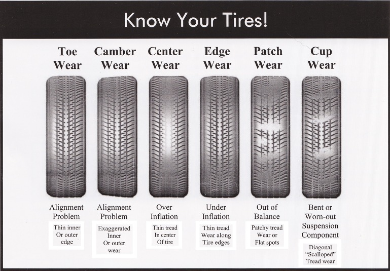 Tire Wear Patterns >> Uneven Tire Wear Car Tuning | 2017 - 2018 Best Cars Reviews